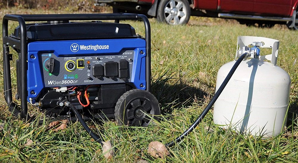what size portable generator do i need
